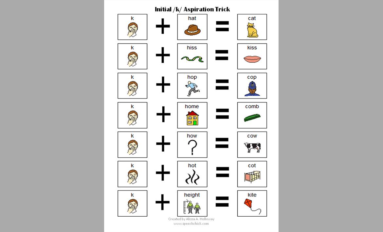 Initial Sounds Worksheets   Free Worksheet Printables